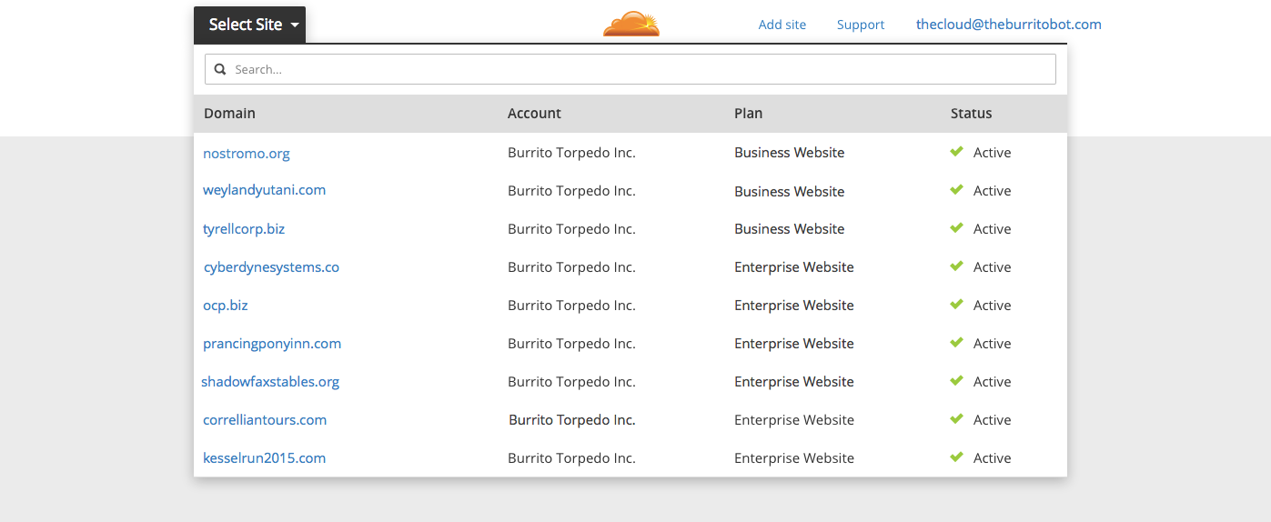 CloudFlare's New Dashboard