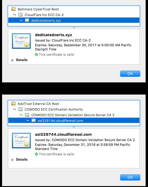 Dedicated Ssl Certificates