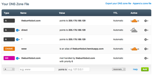 cloudflare dns customers