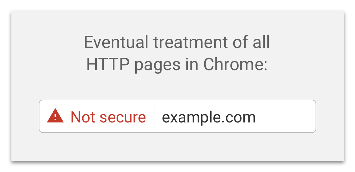 HTTPS or bust: Chrome's plan to label sites as