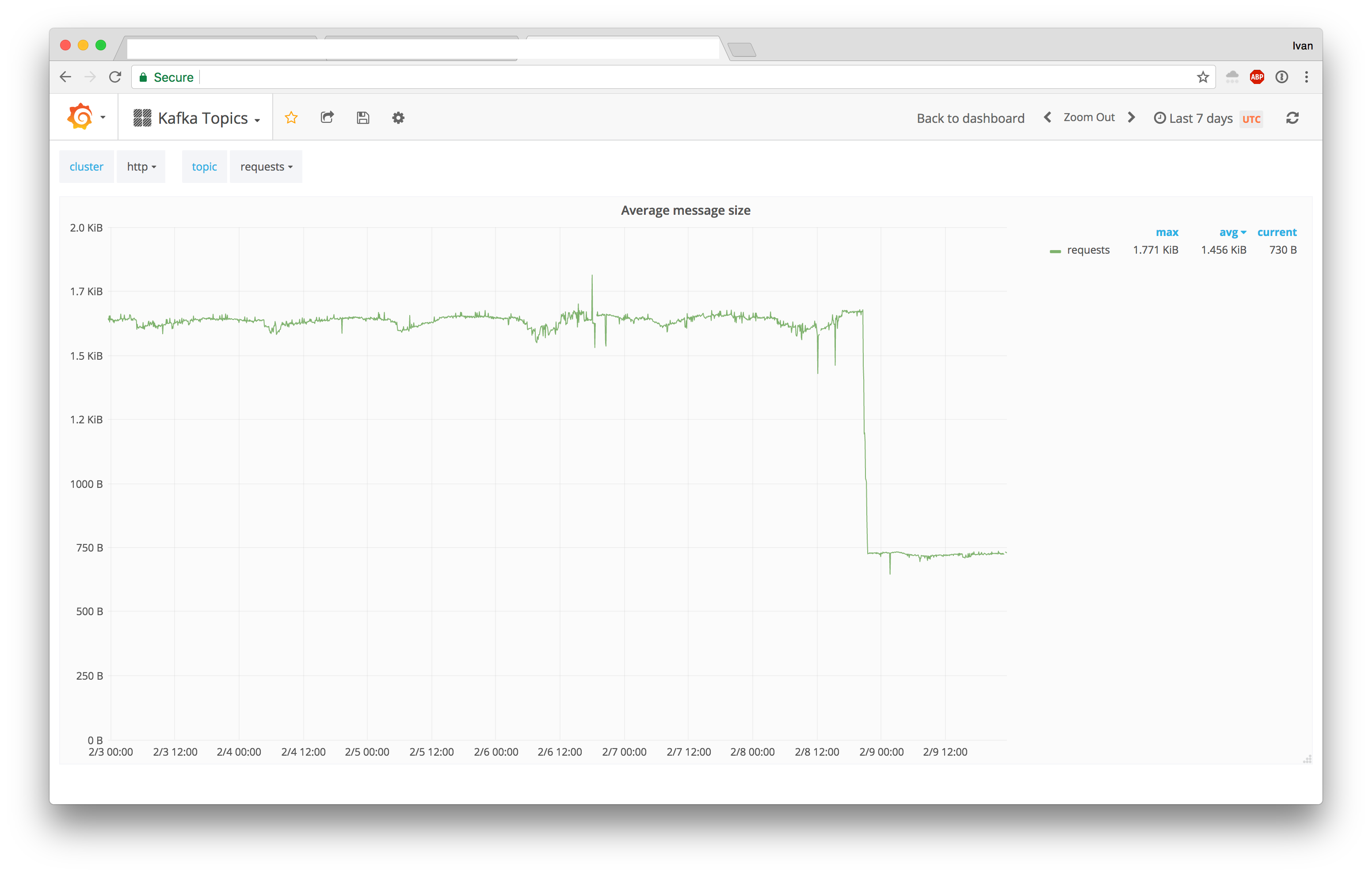 Squeezing the firehose: getting the most from Kafka compression