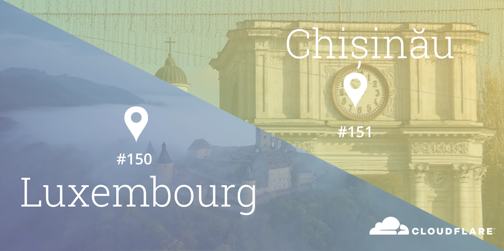 Welcome, Luxembourg City and Chișinău! Cloudflare Global Network Spans 151 Cities