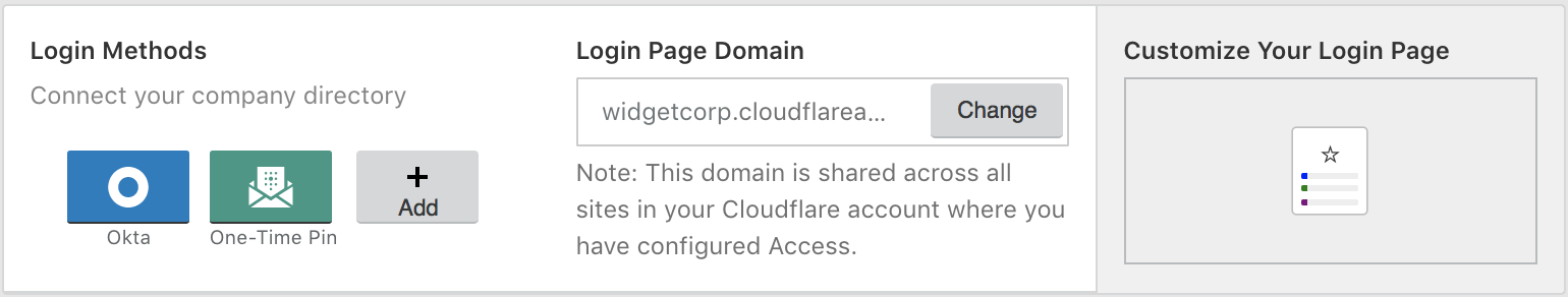 Three new ways teams are using Cloudflare Access