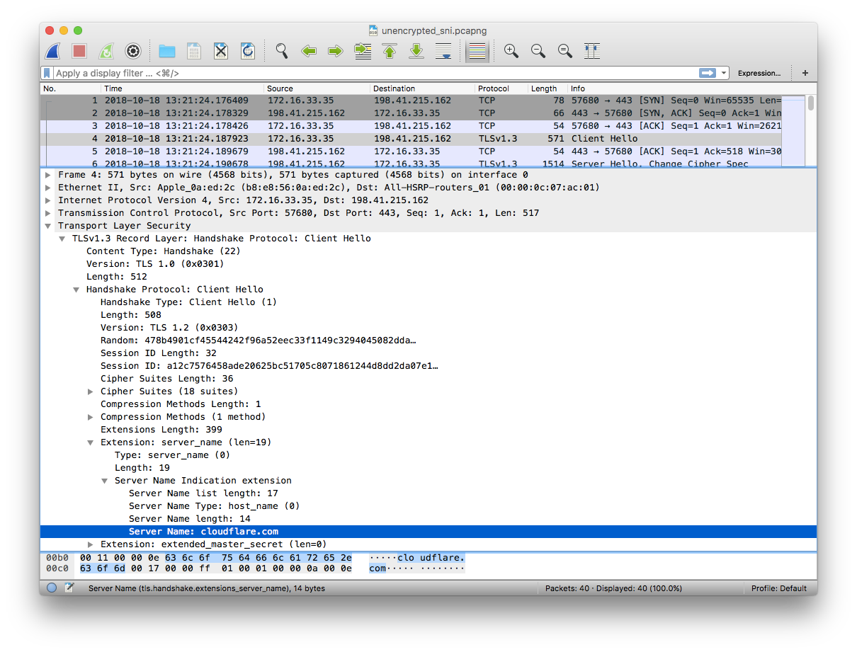 Encrypt that SNI: Firefox edition