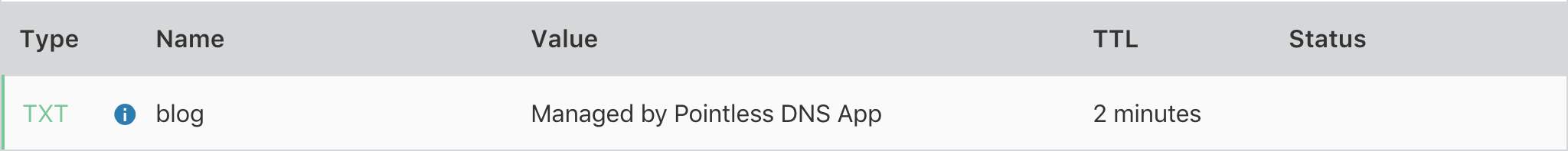 Managed Cloudflare DNS record