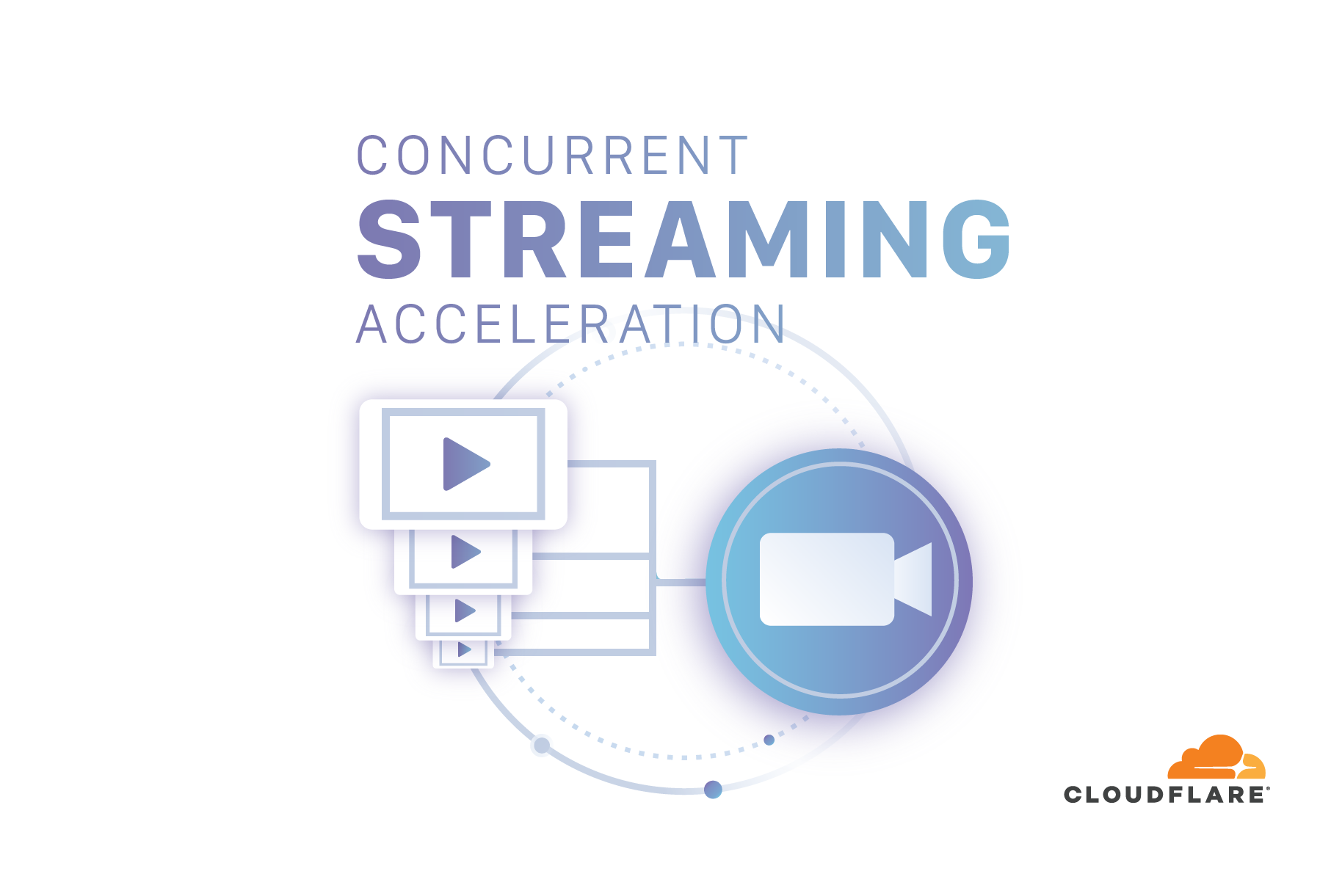 Live video just got more live: Introducing Concurrent Streaming Acceleration