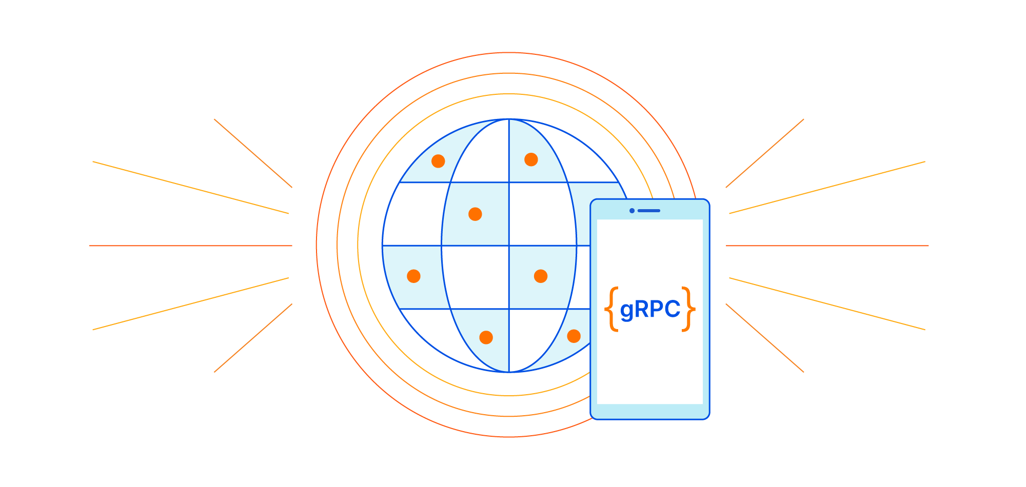 Road to gRPC
