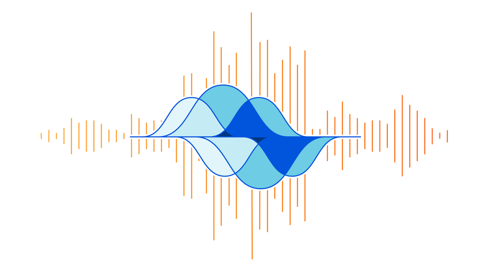 Beat - An Acoustics Inspired DDoS Attack