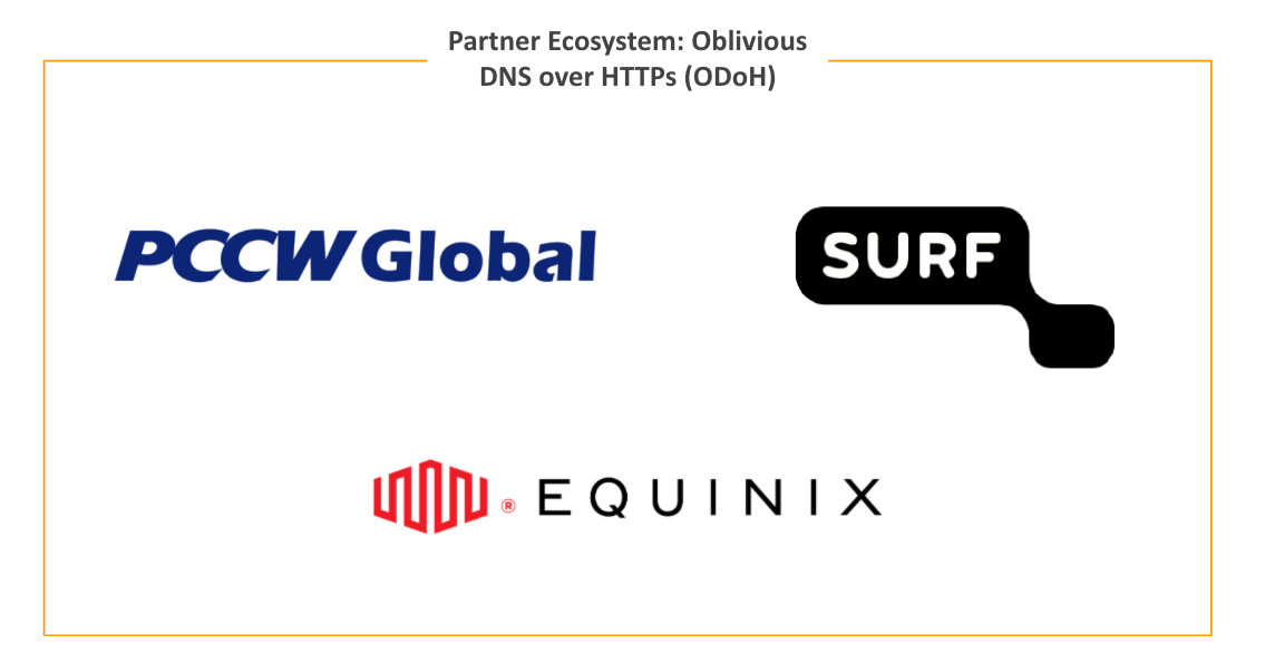 The ODoH Proxy partner ecosystem consisting of the logos of PCCW Global, Surf, and Equinix
