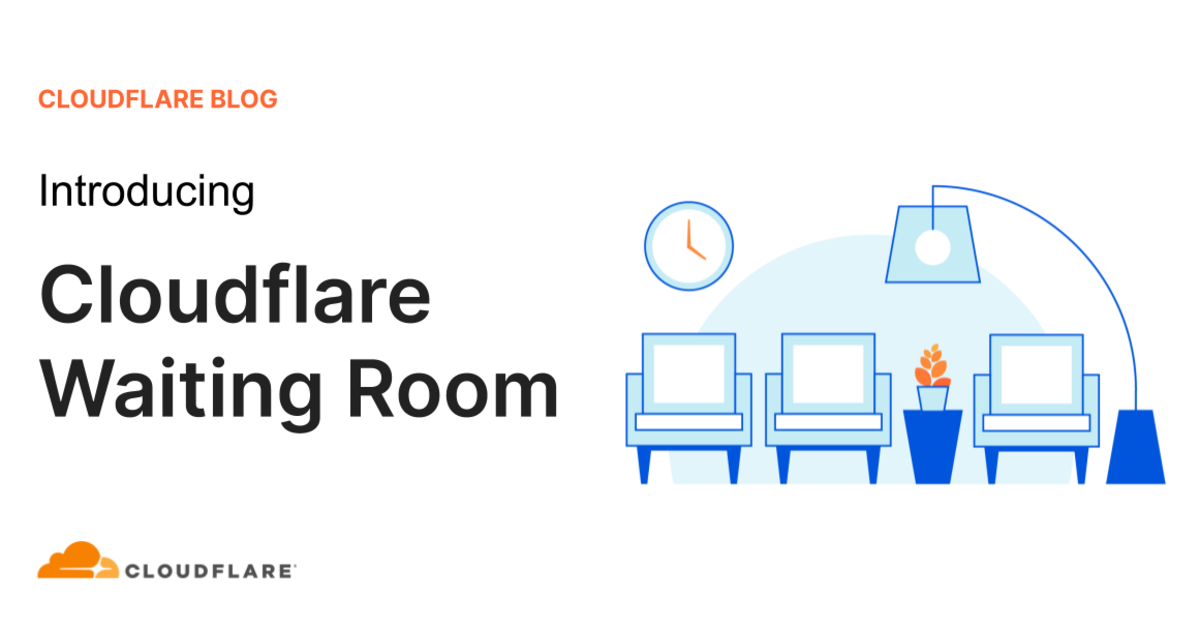 Cloudflare Waiting Room