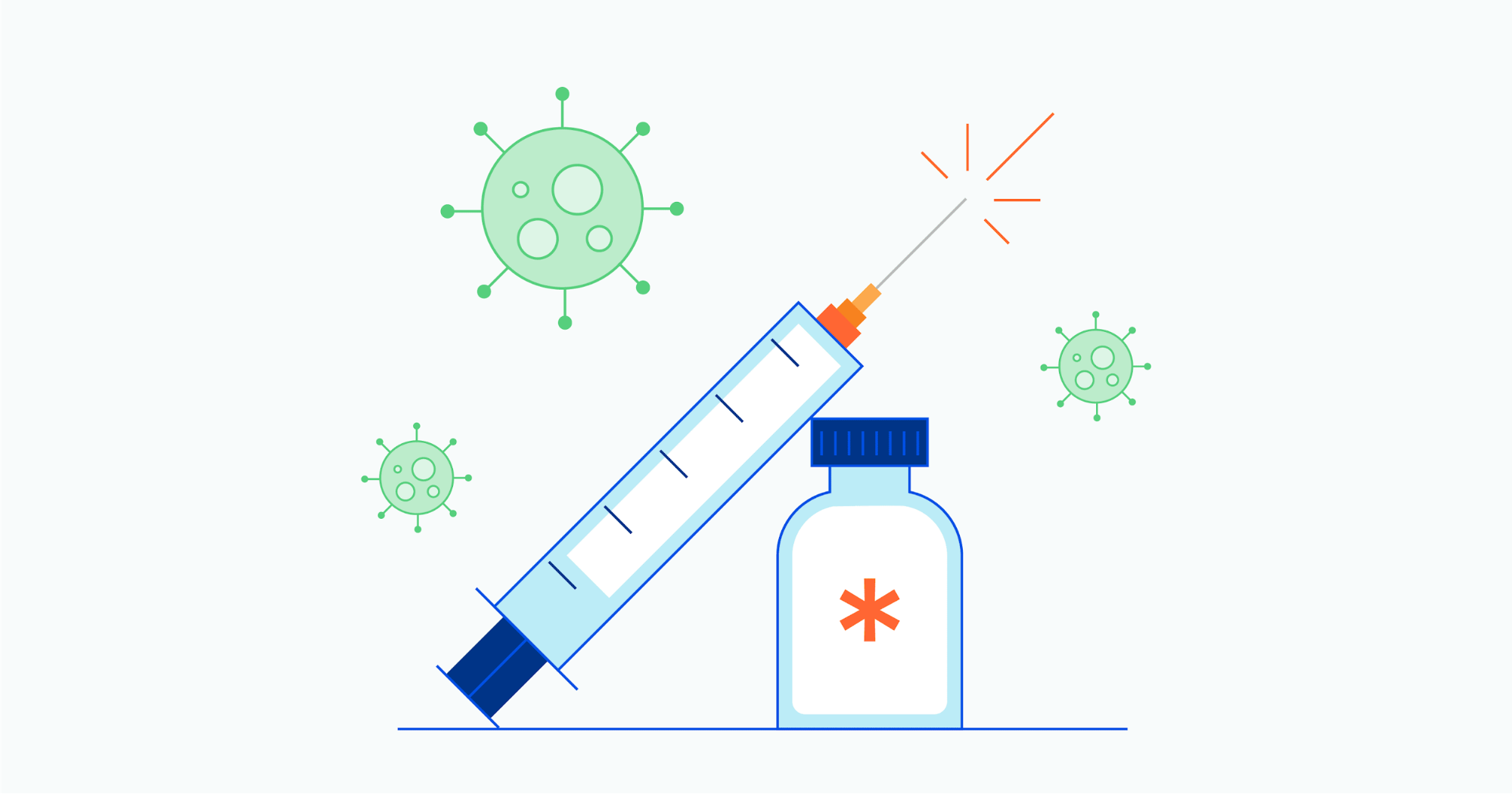 Wir präsentieren das Projekt Fair Shot: Sicherstellen, dass Anmeldungsseiten für die COVID-19-Impfung der Nachfrage nachkommen können