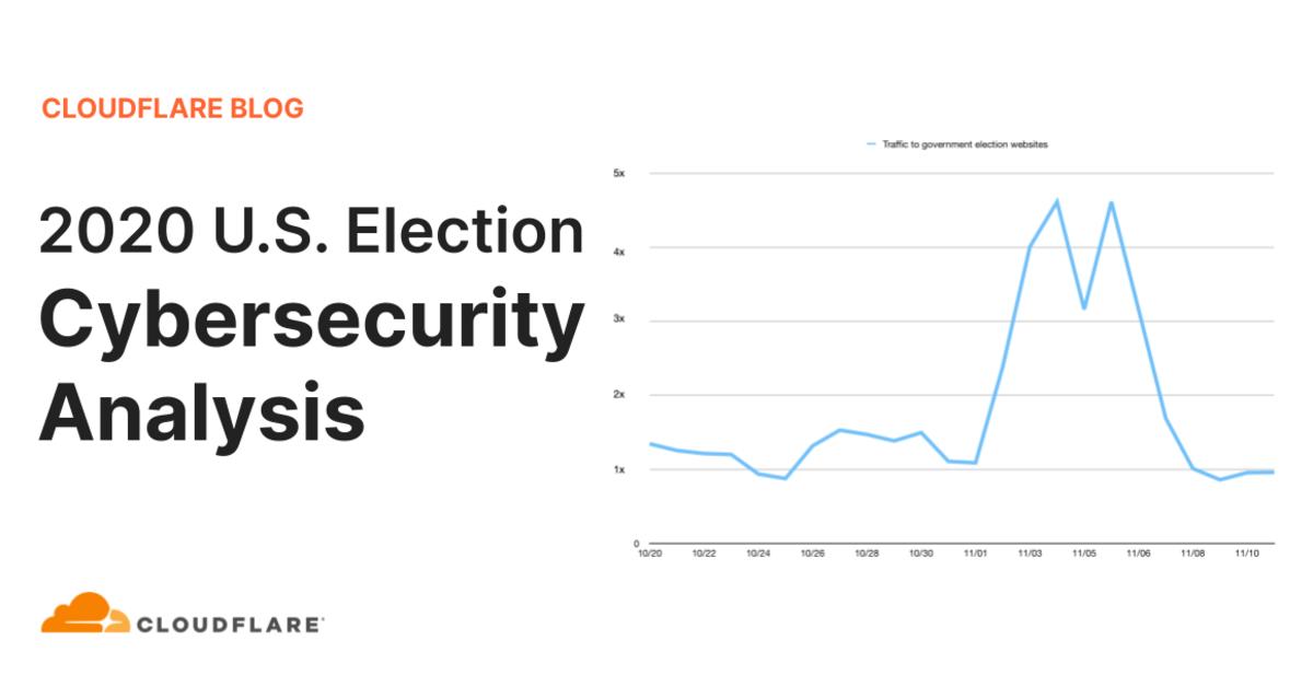2020 U.S. Election: Cybersecurity Analysis