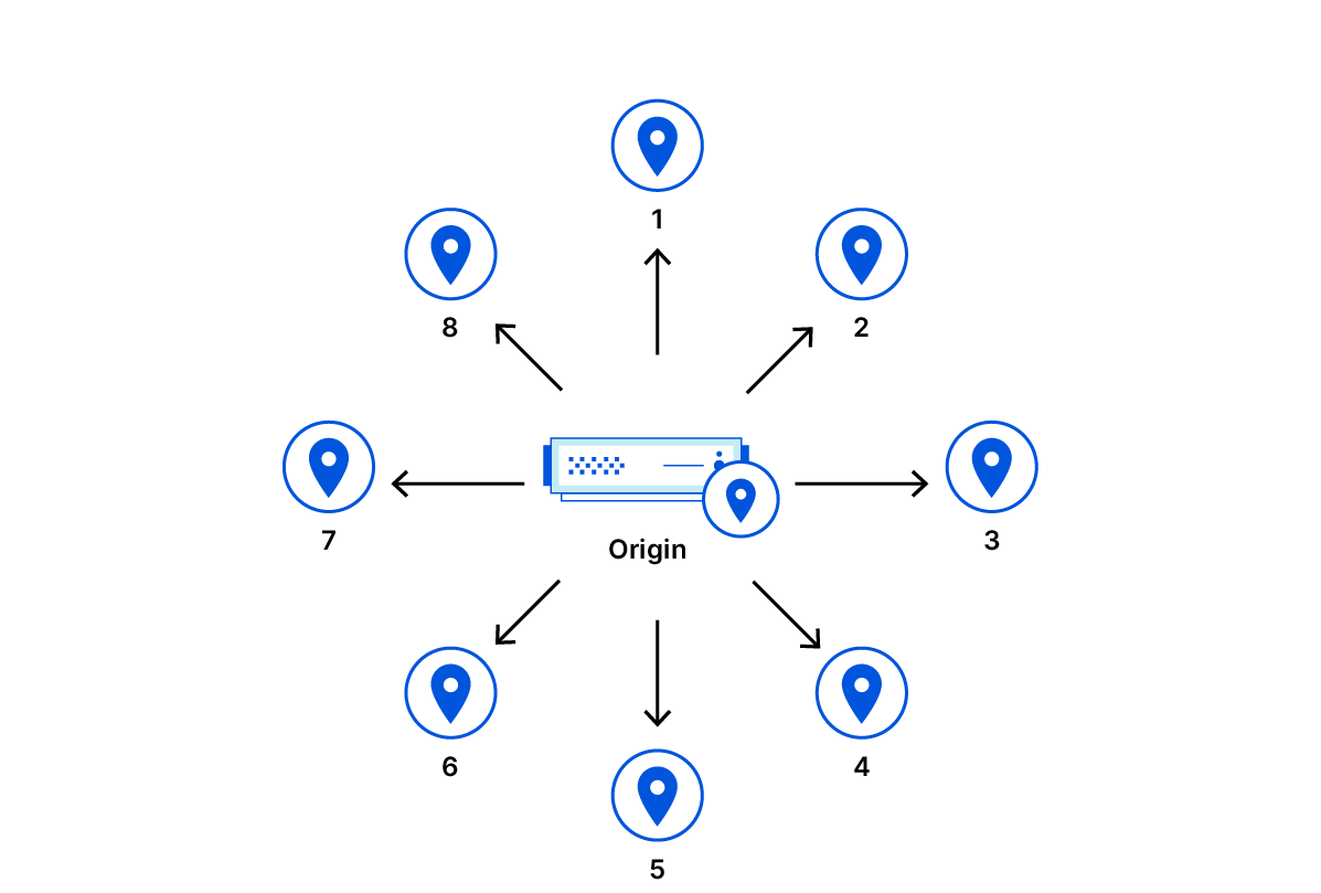 Tiered Cache Smart Topology