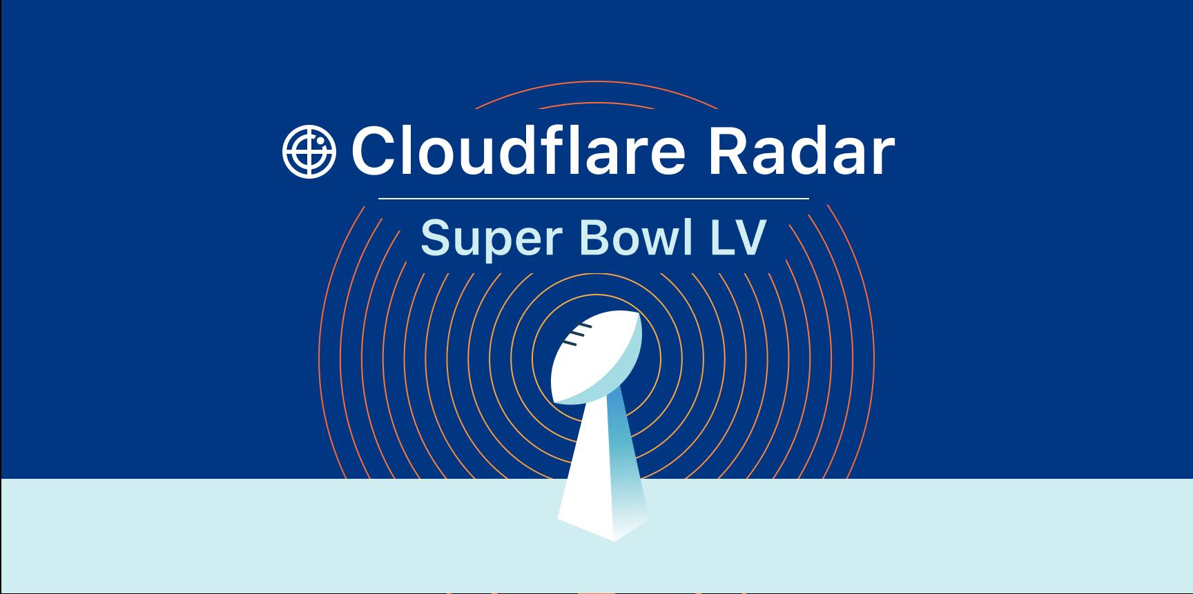 Super Bowl LV on Cloudflare's Radar