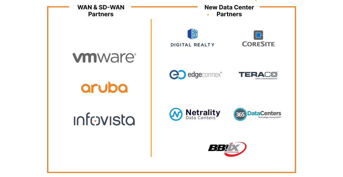 Cloudflare's Network On-ramp partnerships now span 15 leading connectivity providers in 70 unique locations, making it easy for our customers to get their traffic onto Cloudflare in a secure and performant way, wherever they are.
