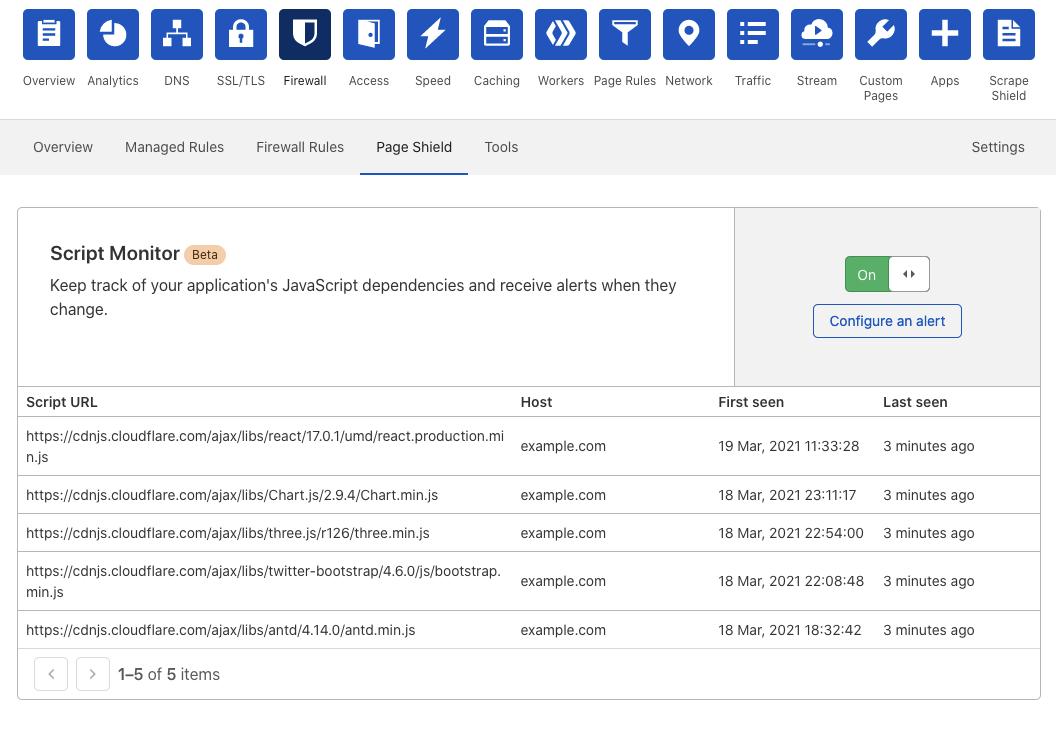 腳本監測器使用者介面位於 Firewall -> Page Shield