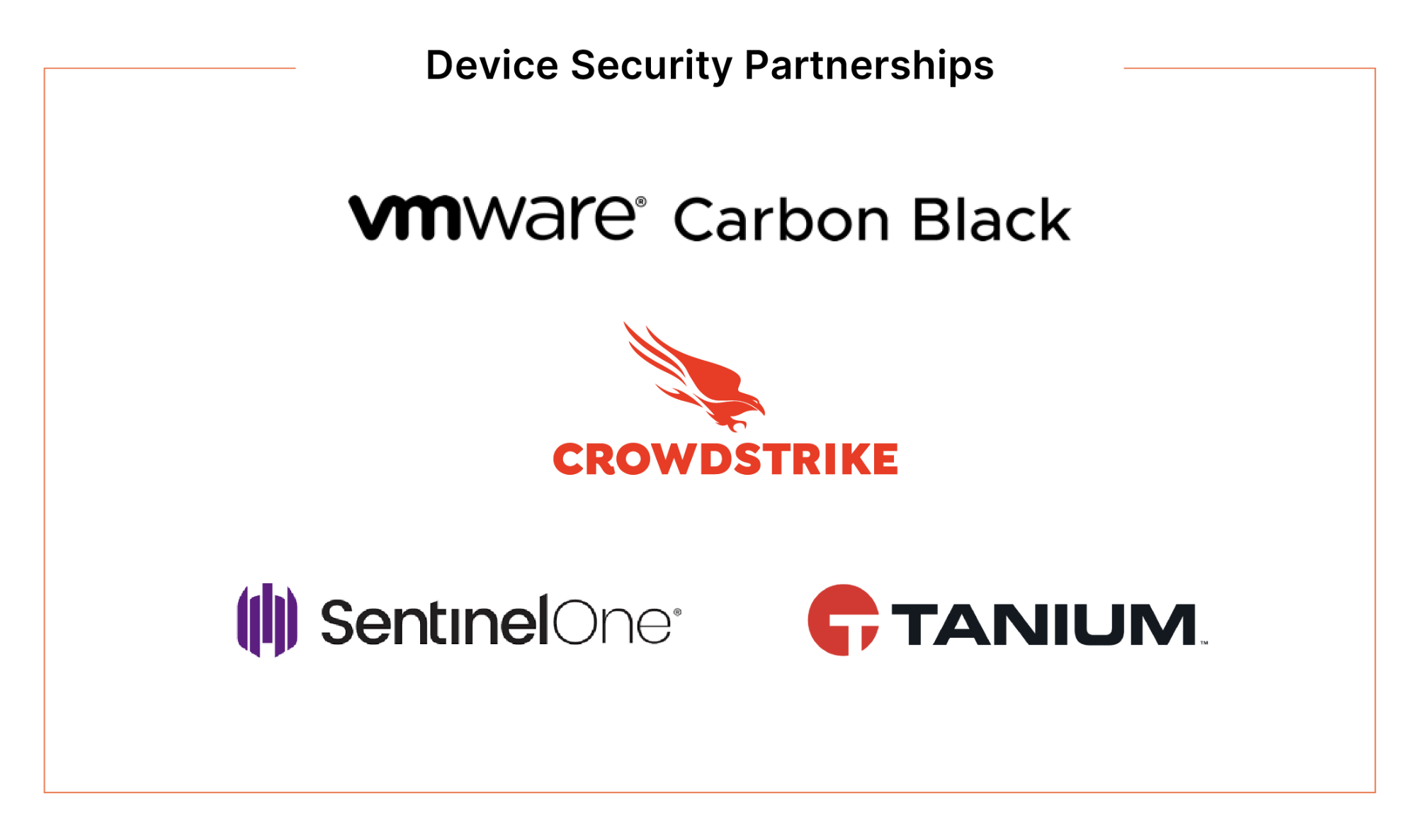 Today, we are excited to announce new integrations with CrowdStrike, SentinelOne, and VMware Carbon Black to pair with our existing Tanium integration.
