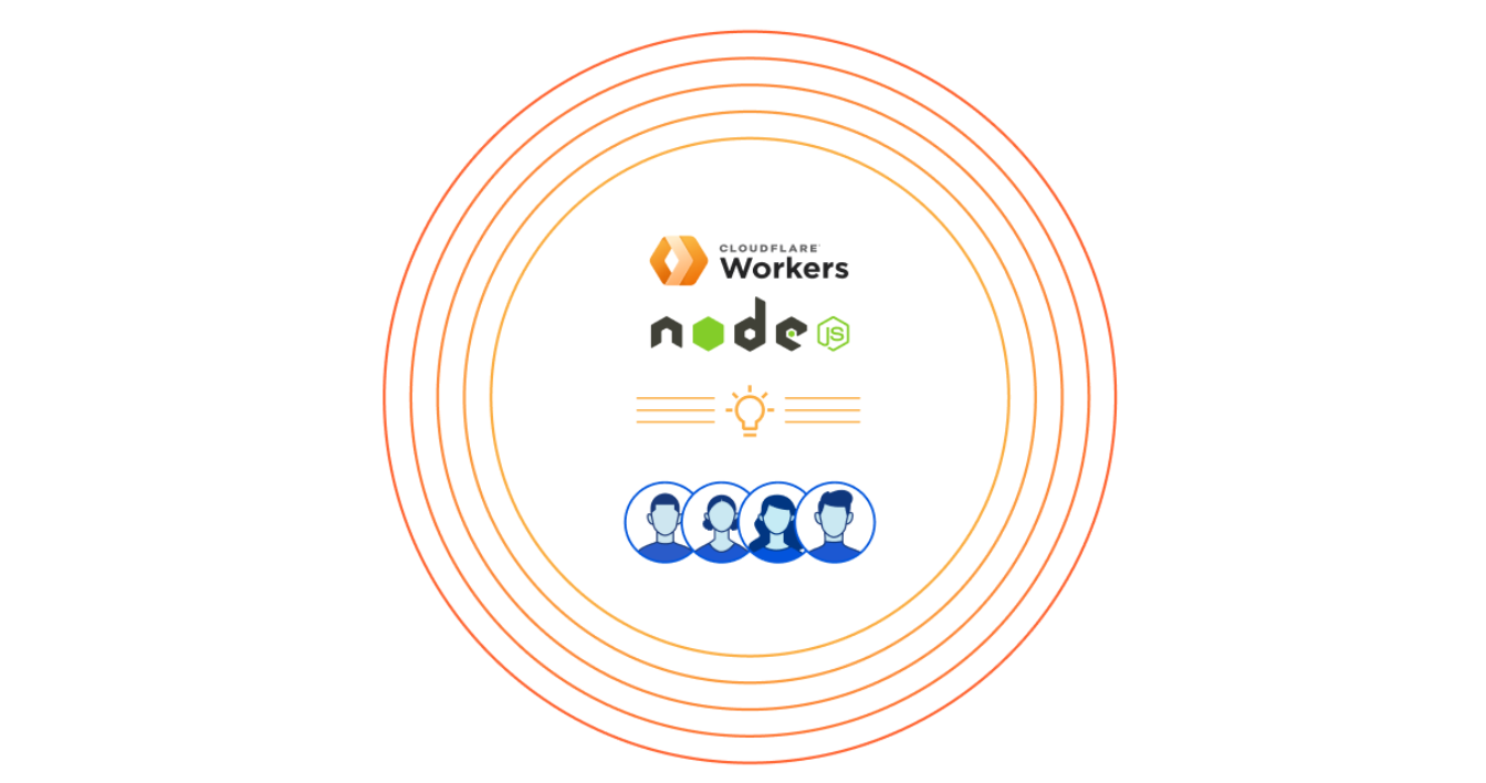 Node.js support in Cloudflare Workers