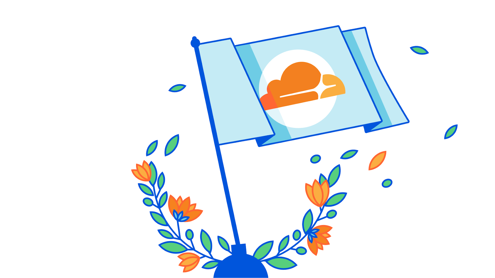 The Future of Work at Cloudflare