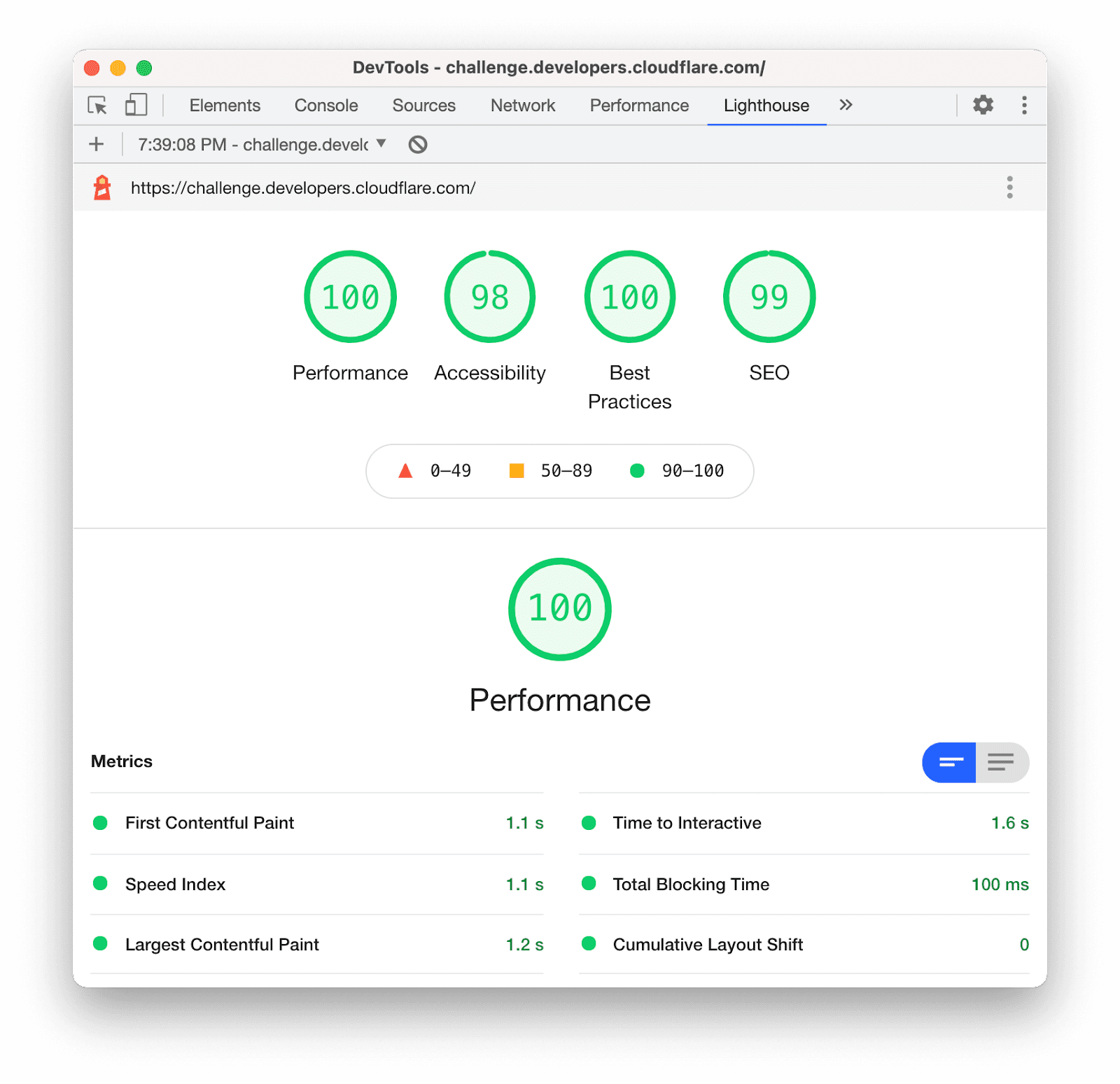 A Lighthouse report that grades the deployed landing page a perfect score for Performance and Best Practices. It's also received a 98% for Accessibility and 99% for SEO health.