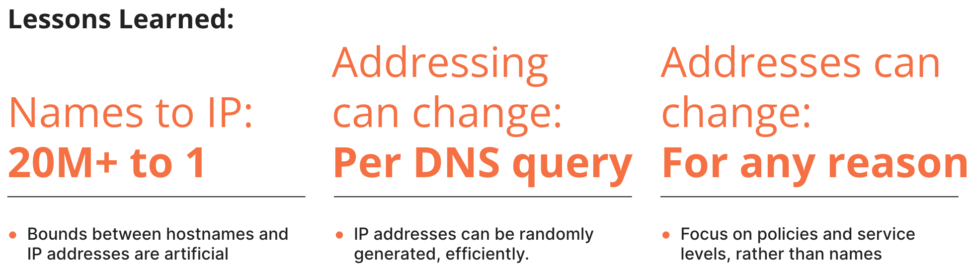 Unbuckling the narrow waist of IP: Addressing Agility for Names and Web Services