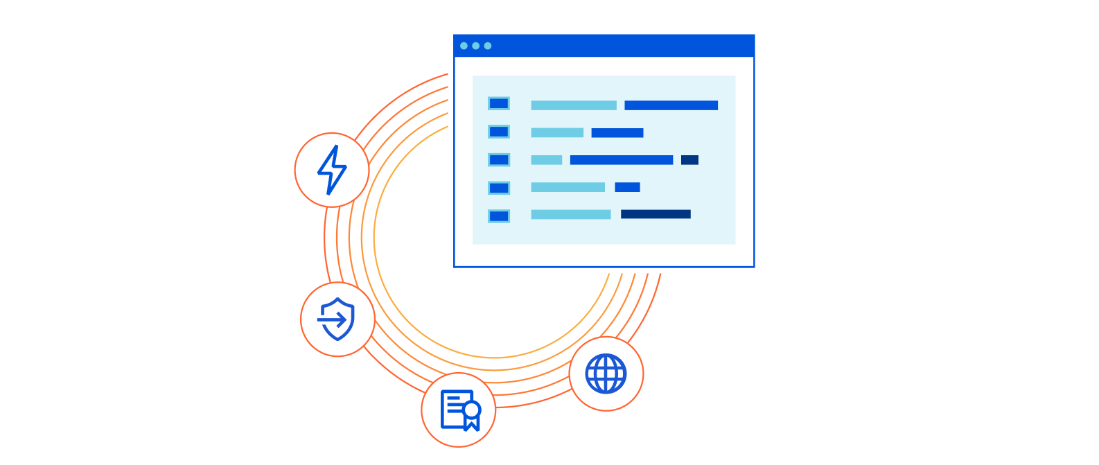 Cloudflare for SaaS for All, now Generally Available!