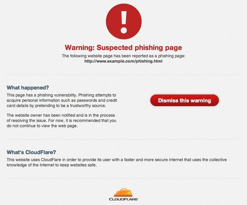 Protecting CloudFlare sites from phishing