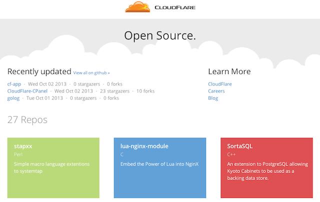 CloudFlare GitHub