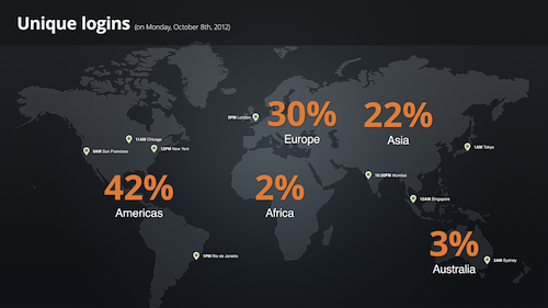 CloudFlare's Global   Reach