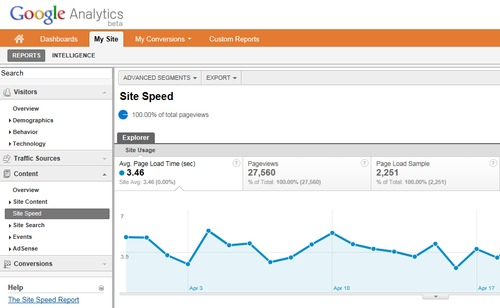 Google Analytics: Now with Site Speed