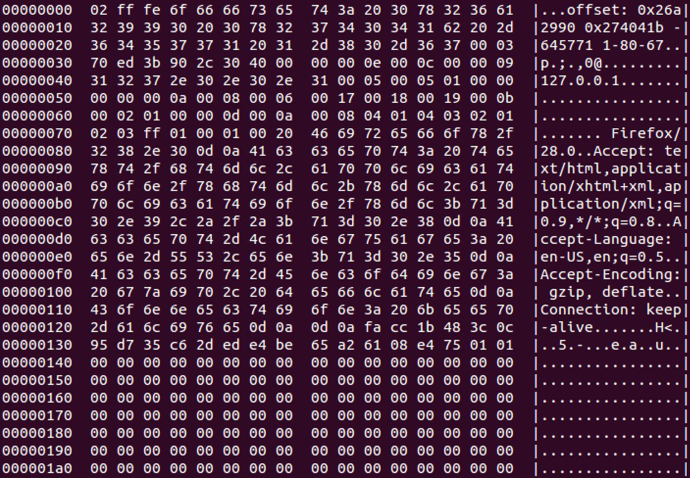 HTTP headers stolen