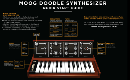 Moog Music: Staying online when Google doodles   you